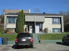 Duplex for sale in Beauceville, Chaudière-Appalaches, 448A - 448B, 9e Avenue, 14978502 - Centris