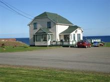 House for sale in Percé, Gaspésie/Îles-de-la-Madeleine, 20, Rue  Windsor, 24745363 - Centris