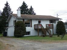 Duplex for sale in Mont-Tremblant, Laurentides, 1045 - 1047, Rue  Saint-Roch, 27354685 - Centris