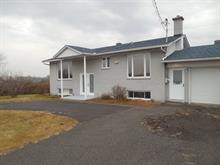 Maison à vendre à Sainte-Marie-Salomé, Lanaudière, 952, Chemin  Montcalm, 28033264 - Centris