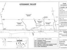 Lot for sale in Lac-Beauport, Capitale-Nationale, Traverse de Laval, 10261939 - Centris