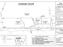 Lot for sale in Lac-Beauport, Capitale-Nationale, Traverse de Laval, 11486264 - Centris
