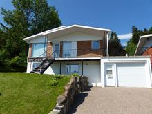 House for sale in La Baie (Saguenay), Saguenay/Lac-Saint-Jean, 1171, 3e Rue, 20117311 - Centris