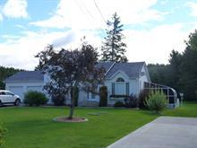 House for sale in Mont-Laurier, Laurentides, 2324, Chemin de l'Église Sud, 12854428 - Centris