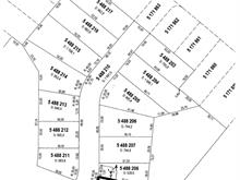 Lot for sale in La Baie (Saguenay), Saguenay/Lac-Saint-Jean, 5488209, Rue des Parulines, 11754210 - Centris