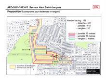 Lot for sale in Saint-Jean-sur-Richelieu, Montérégie, Rue  Saint-Jacques, 22962786 - Centris