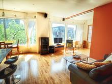 Condo for sale in Le Plateau-Mont-Royal (Montréal), Montréal (Island), 405, Rue  Sherbrooke Est, apt. 401, 16700139 - Centris