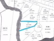 Terrain à vendre à Sainte-Agathe-des-Monts, Laurentides, Impasse du Rivage, 20629480 - Centris