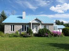 House for sale in Bouchette, Outaouais, 6, Chemin de la Ferme-des-Six, 21948982 - Centris
