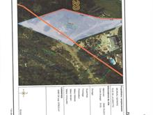 Lot for sale in Mont-Saint-Hilaire, Montérégie, Rue de la Grotte, 27625273 - Centris