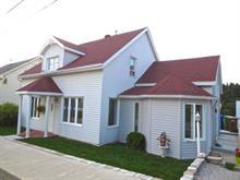 Maison à vendre à Rimouski, Bas-Saint-Laurent, 37, Chemin  Saint-Gérard, 17472892 - Centris