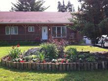 Maison à vendre à Amherst, Laurentides, 177, Chemin  Bisson Sud, 15946732 - Centris