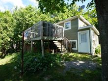 Duplex for sale in Saint-Hippolyte, Laurentides, 12A - 14B, 90e Avenue, 27072683 - Centris