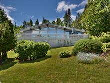 House for sale in Estérel, Laurentides, 27, Chemin  Fridolin-Simard, 15405221 - Centris