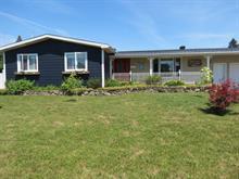 House for sale in Salaberry-de-Valleyfield, Montérégie, 64, Rue  Lynn, 22769659 - Centris