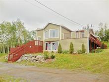 Maison à vendre à Saint-Mathieu-de-Rioux, Bas-Saint-Laurent, 91, Chemin du Lac Sud, 18936301 - Centris