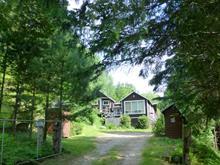 House for sale in Baie-Saint-Paul, Capitale-Nationale, 30, Côte du Balcon-Vert, 11482053 - Centris