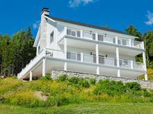Maison à vendre à La Malbaie, Capitale-Nationale, 190, Chemin des Falaises, 28446296 - Centris