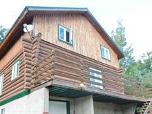 Maison à vendre à Mandeville, Lanaudière, 151, Chemin de la Côte-à-Menick, 16961041 - Centris