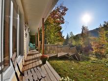 Maison à vendre à Prévost, Laurentides, 361, Rue du Belvédère, 21800468 - Centris