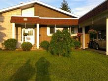 Maison à louer à Sorel-Tracy, Montérégie, 163, Rue  Sheppard, 22865646 - Centris