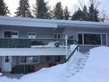 Maison à vendre à Sainte-Anne-des-Lacs, Laurentides, 21, Chemin des Merles, 16906608 - Centris