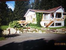House for sale in Saint-Donat, Lanaudière, 526, Rue  Désormeaux, 26857000 - Centris
