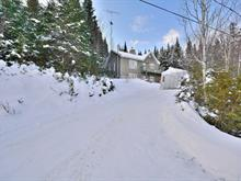 House for sale in Val-David, Laurentides, 1781, Rue des Coudriers, 13104673 - Centris