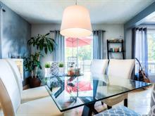 Maison à vendre à Mont-Tremblant, Laurentides, 338, Chemin du Pré-Vert, 28412103 - Centris