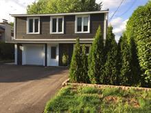 Maison à vendre à Rigaud, Montérégie, 49, Chemin de la Pointe-Séguin, 23414782 - Centris