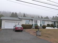 Maison à vendre à Notre-Dame-du-Portage, Bas-Saint-Laurent, 346, Route de la Montagne, 25693851 - Centris