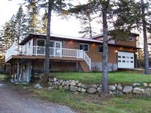 House for sale in Rivière-Rouge, Laurentides, 97 - 99, Route  Bellerive, 26353214 - Centris