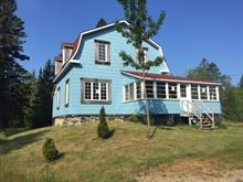 House for sale in Wentworth, Laurentides, 2296, Chemin de Dunany, 23343869 - Centris