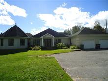 Maison à vendre à Alma, Saguenay/Lac-Saint-Jean, 245, Chemin de la Colline, 10476353 - Centris