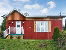 Maison à vendre à Fleurimont (Sherbrooke), Estrie, 2405, Chemin  Lemire, app. 192, 20893056 - Centris