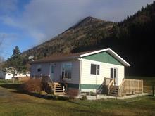 Maison à vendre à Mont-Saint-Pierre, Gaspésie/Îles-de-la-Madeleine, 33, Route  Pierre-Mercier, 16644284 - Centris
