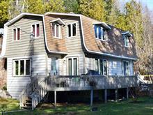 House for sale in Val-Morin, Laurentides, 2020, Chemin du Relais, 21249925 - Centris