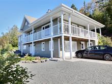 Maison à vendre à Notre-Dame-du-Portage, Bas-Saint-Laurent, 828, Route de la Montagne, 23779934 - Centris