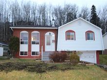 Maison à vendre à La Baie (Saguenay), Saguenay/Lac-Saint-Jean, 1021, Rue des Mélèzes, 24352986 - Centris