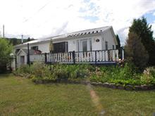 Maison à vendre à Saint-Irénée, Capitale-Nationale, 25, Rang  Saint-Antoine, 16664479 - Centris