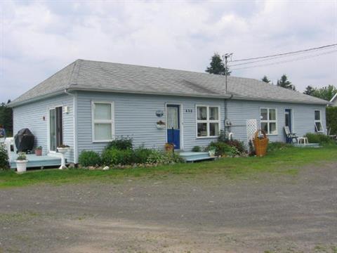 Duplex à vendre à Maria, Gaspésie/Îles-de-la-Madeleine, 498, Rue des Gorgebleues, 19552650 - Centris