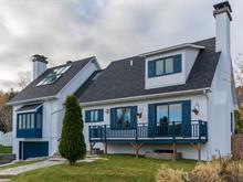 House for sale in Saint-Sauveur, Laurentides, 18, Rue du Baron, 14243158 - Centris