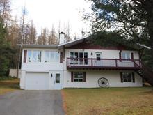Maison à vendre à Sainte-Marguerite-du-Lac-Masson, Laurentides, 89, Rue du Domaine-Ouimet, 20942813 - Centris