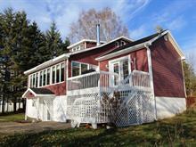 Maison à vendre à Nominingue, Laurentides, 440, Chemin des Cyprès, 22861008 - Centris