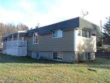 Mobile home for sale in Sainte-Rose-du-Nord, Saguenay/Lac-Saint-Jean, 980, Rue du Quai, 15807023 - Centris