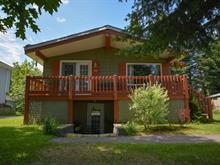 Maison à vendre à Saint-Sauveur, Laurentides, 79, Chemin du Vallon, 21666387 - Centris