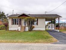 Maison à vendre à Nominingue, Laurentides, 214, Rue  Saint-Pierre, 23676767 - Centris