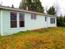 Maison à vendre à Wentworth-Nord, Laurentides, 115, Chemin  Millette, 28712657 - Centris