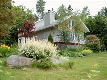 Maison à vendre à Saint-Adolphe-d'Howard, Laurentides, 1649, Rue  Guy, 21373679 - Centris