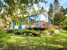 House for sale in Morin-Heights, Laurentides, 52, Rue du Val-Simon, 27731559 - Centris